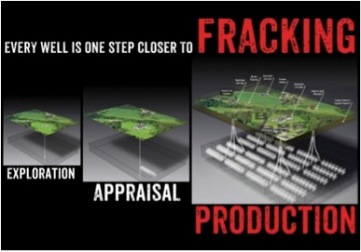 Fracking Stages